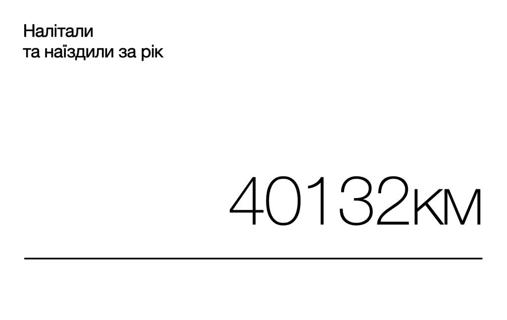Кілометри за рік