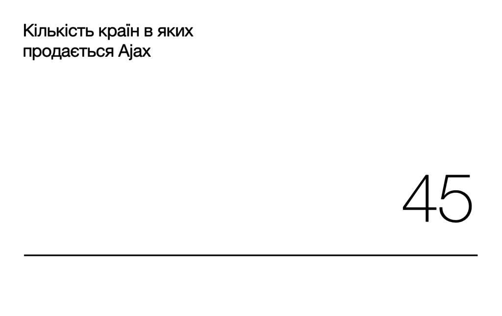 Ajax в світі