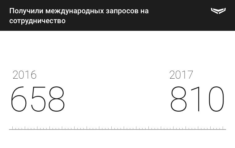 ru_13