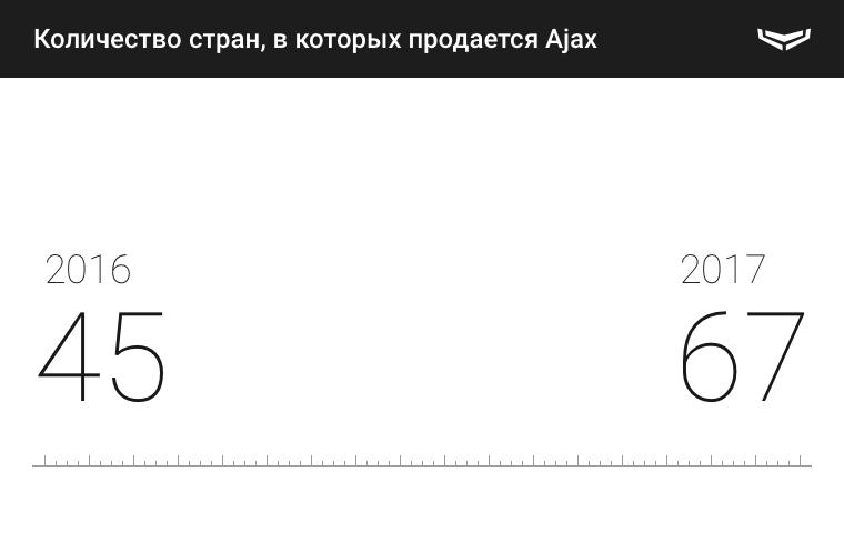 ru_14