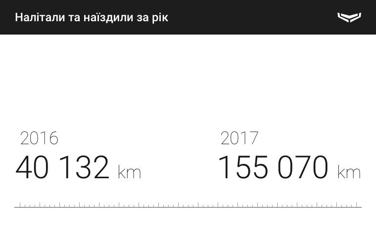 ua_11