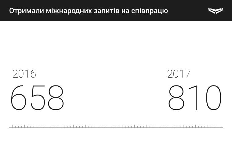 ua_13