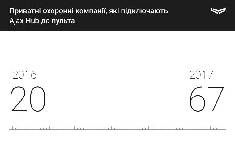 ua_16