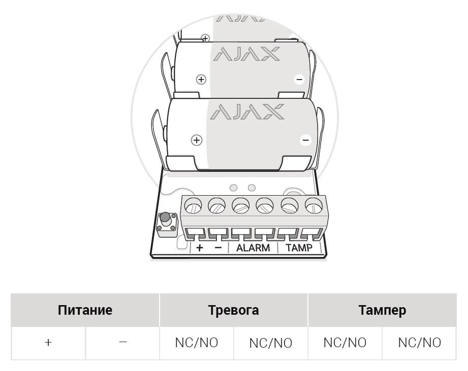 ajax-transmitter-19-ru