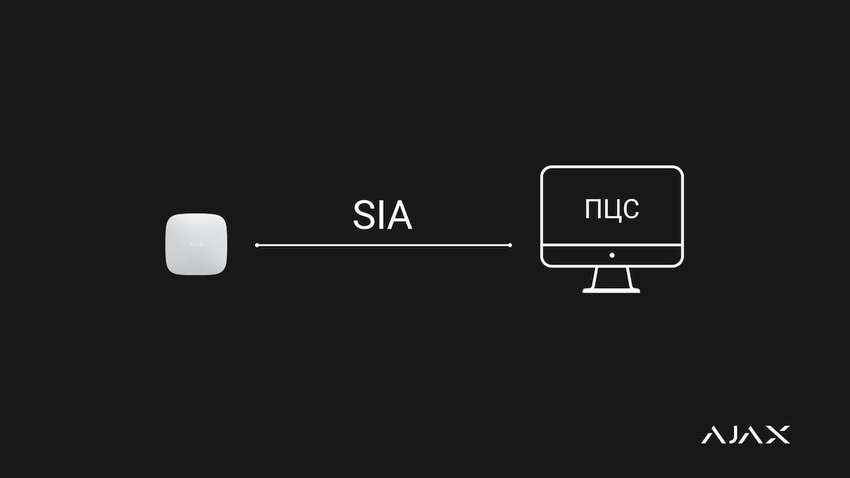 Security Industry Association (SIA) protocol